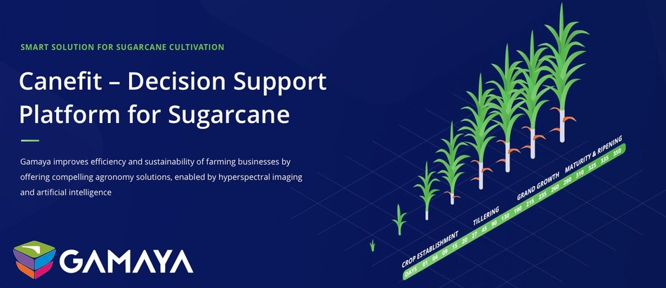 Canefit - Decision Support Platform for Sugarcane (PRNewsfoto/Gamaya)