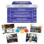 TOP MATH SCHOOLS IN INDIA (PRNewsfoto/piCirql)