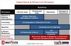Temkin Group Announces Successful Launch of CX Institute Online Training