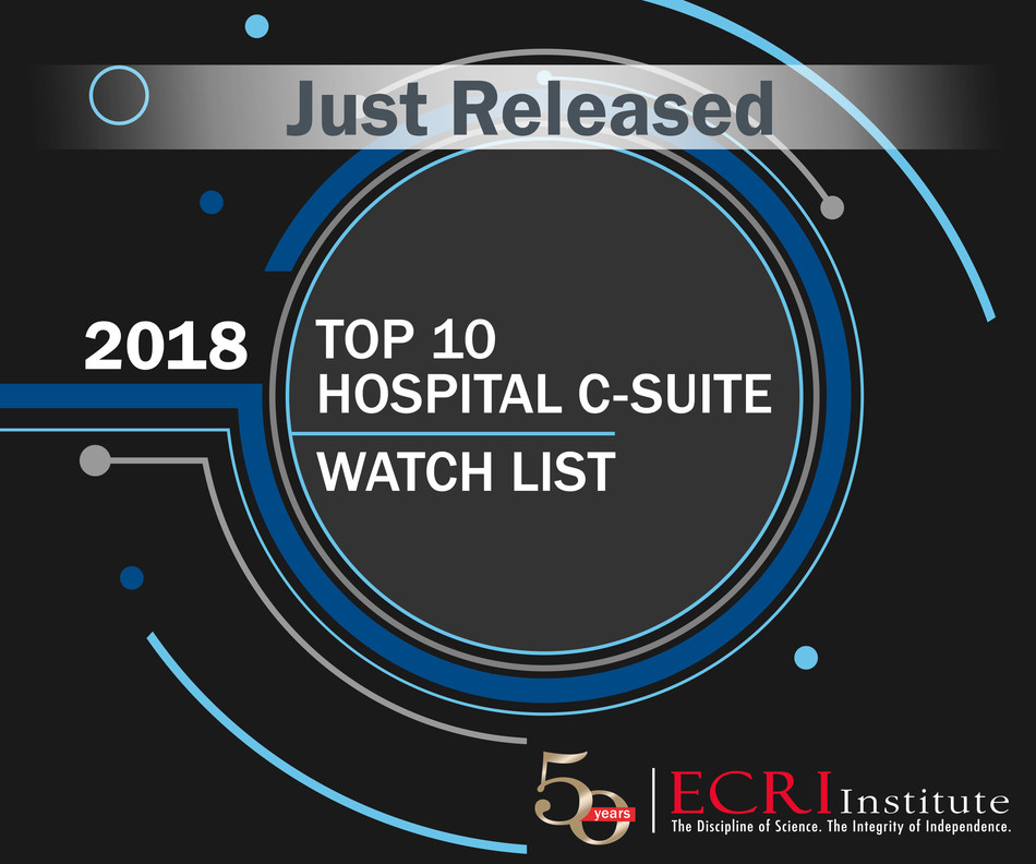 ECRI Institute, an independent nonprofit that researches the best approaches to improving patient care, announces the release of its annual Top 10 Hospital C-suite Watch List. Available as a public service, the new report gives healthcare leaders evidence-based perspectives on innovations and care delivery trends that have the potential to impact cost, quality, and patient outcomes. Visit www.ecri.org/2018watchlist to download the report.