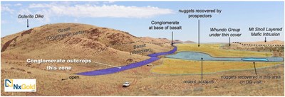 Figure 2: Outcropping Gold-Bearing Conglomerates (CNW Group/NxGold Ltd.)