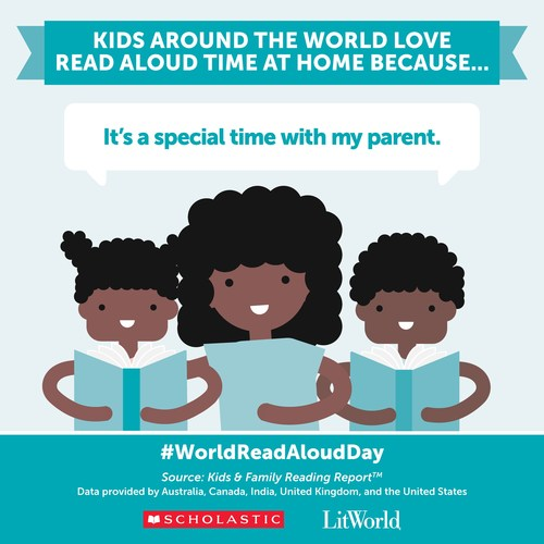 """Kids around the world love read aloud time at home because """"it's a special time with my parent,"""" according to data provided by the Scholastic Kids & Family Reading Report™."""