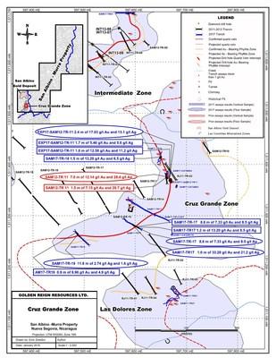 Cruz Grande Zone (CNW Group/Golden Reign Resources Ltd.)