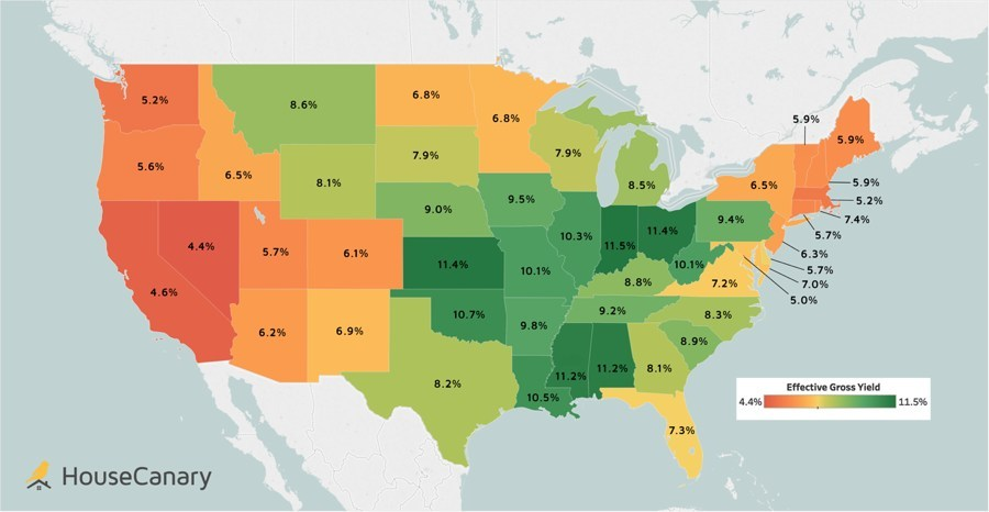Rental yield by state