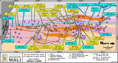 Figure 1: Diakha - Drill hole plan map (CNW Group/IAMGOLD Corporation)
