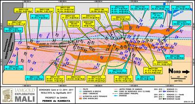 Figure 1 : Diakha - carte du plan des trous de forage (Groupe CNW/IAMGOLD Corporation)
