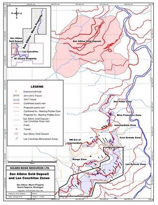 San Albino Gold Deposit and Las Conchitas Zones (CNW Group/Golden Reign Resources Ltd.)