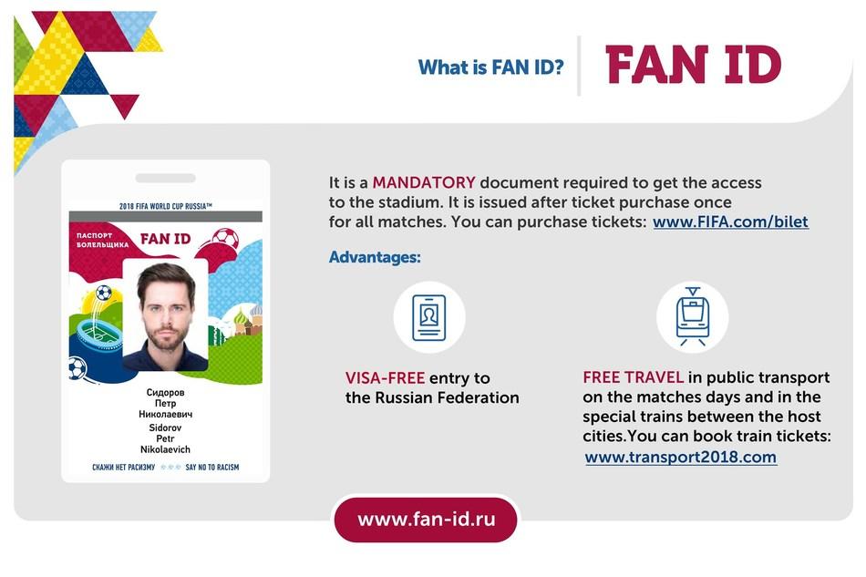 What is a FAN ID? (PRNewsfoto/Ministry of Telecom Russia)
