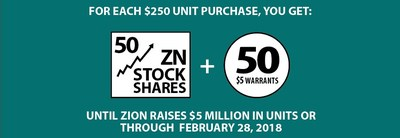 Zion's Unit Program begins February 1, 2018, and will last until the Company raises $5 million in funding or February 28, 2018, whichever occurs sooner