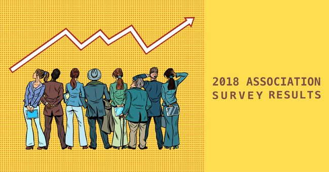 The survey results represent feedback on industry trends and projections from 1,000 association management professionals across the U.S. and Canada.