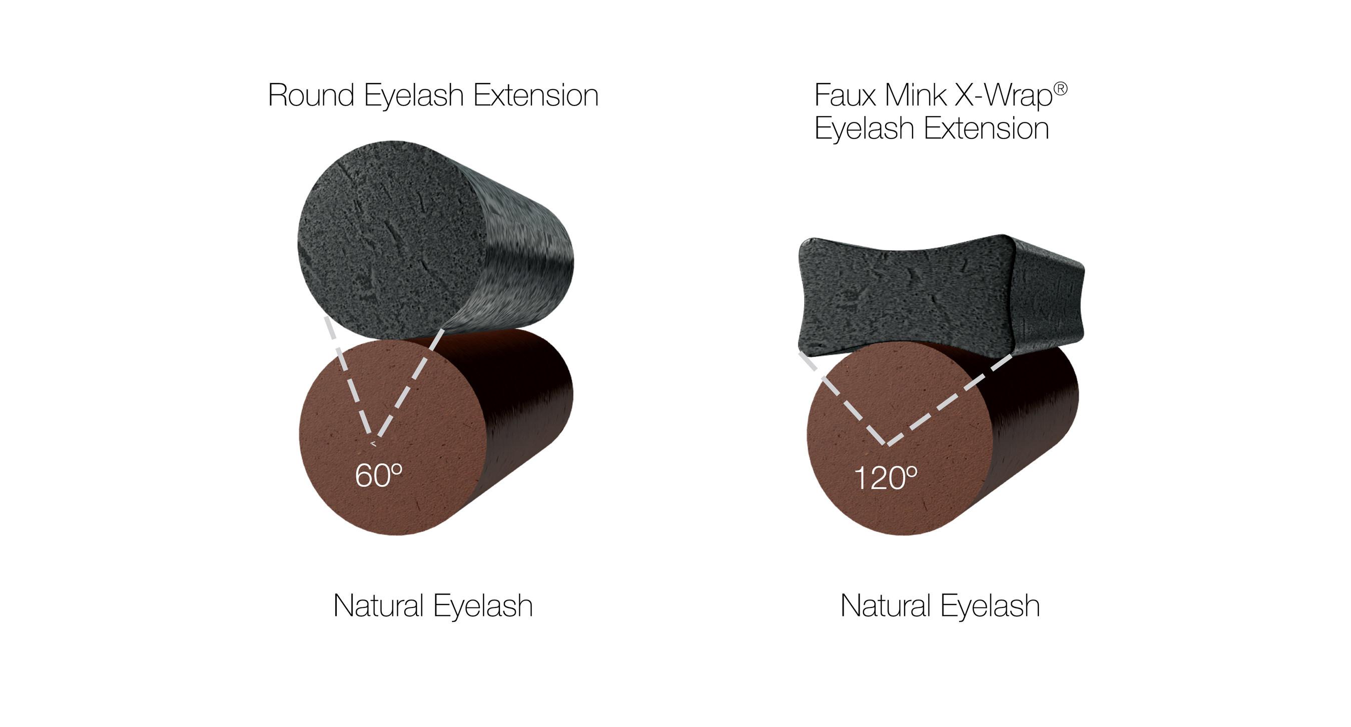 a69ec0908df Xtreme Lashes by Jo Mousselli Expands Faux Mink X-Wrap Lash Line with New Faux  Mink X-Wrap® Gloss