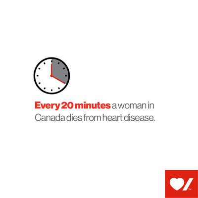 Every 20 minutes a woman dies from heart disease (CNW Group/Heart and Stroke Foundation)