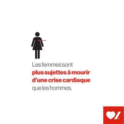 Les femmes sont plus sujettes à mourir d'une crise cardiaque que les hommes (Groupe CNW/Fondation des maladies du cœur et de l'AVC)