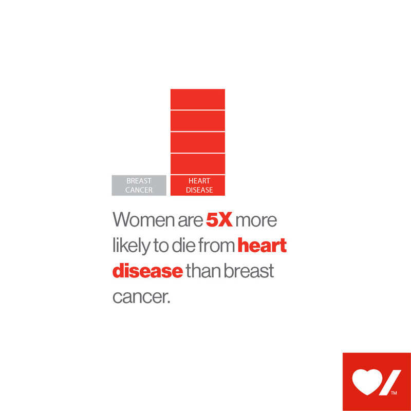 Women are 5X more likely to die from heart disease than breast cancer (CNW Group/Heart and Stroke Foundation)