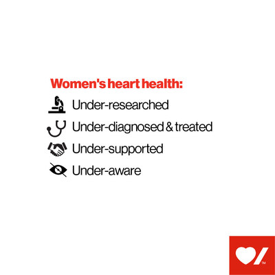 Women's heart health (CNW Group/Heart and Stroke Foundation)