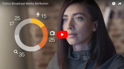 Advertising Attribution Analytics