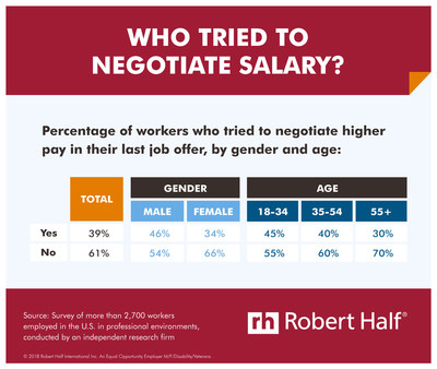 How to Negotiate a Higher Starting Salary How to Negotiate a Higher Starting Salary new images