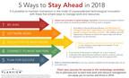 Cinq façons simples pour les entreprises de conserver une longueur d'avance en 2018