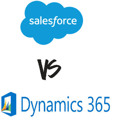 SalesForce.com vs Dynamics 365 CRM: A live Side-By-Side Comparison By BrainSell LLC On February 14th