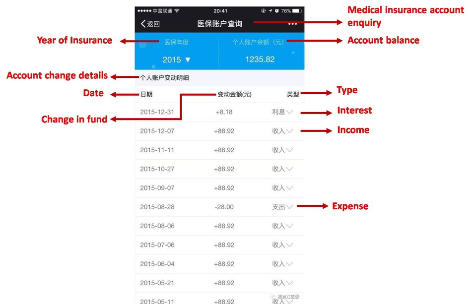 Snapshot of the account details of an insuree on smart phone. Historical record of the account can be pulled out any time on request.