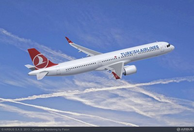 Pratt & Whitney, a division of United Technologies Corp. (NYSE: UTX), announced February 6, 2018 that Turkish Airlines signed an agreement for a 15-year Pratt & Whitney EngineWise Fleet Management Program. The announcement was made at the Singapore Air Show.