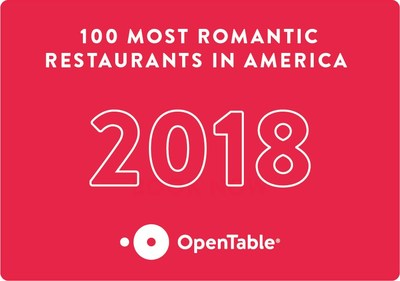 OpenTable reveals the 100 Most Romantic Restaurants in America for 2018