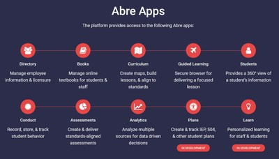Abre.io:  Full list of software applications available in Abre Education Management Software Platform