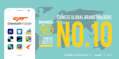 Cheetah Mobile Ranked among BrandZ's Top 10 Chinese Global Brand Builders