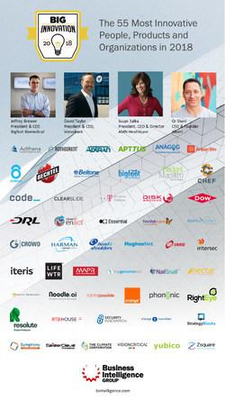 55 Chosen as Winners in Annual BIG Innovation Awards
