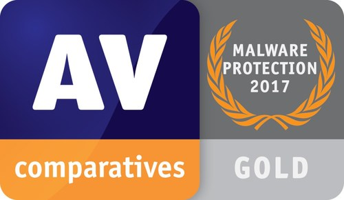 BullGuard Wins Gold Malware Protection Award from AV-Comparatives (PRNewsfoto/BullGuard)