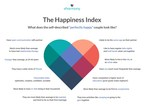 "The Happiness Index: What does the self described ""perfectly happy"" couple look like?"