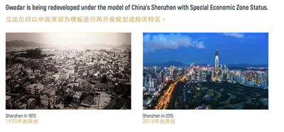 Gwadar is being redeveloped under the model of Shenzhen with Special Economic Zone Status (PRNewsfoto/China Pak Investment Corporation)