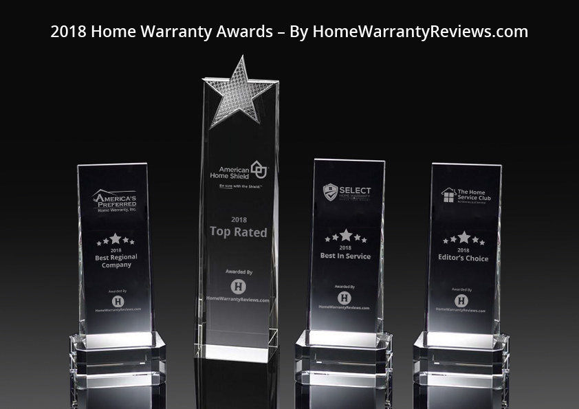 HomeWarrantyReviews.com, the #1 consumer research platform for home warranties, recognizes best home warranty companies of 2018 with the awards.