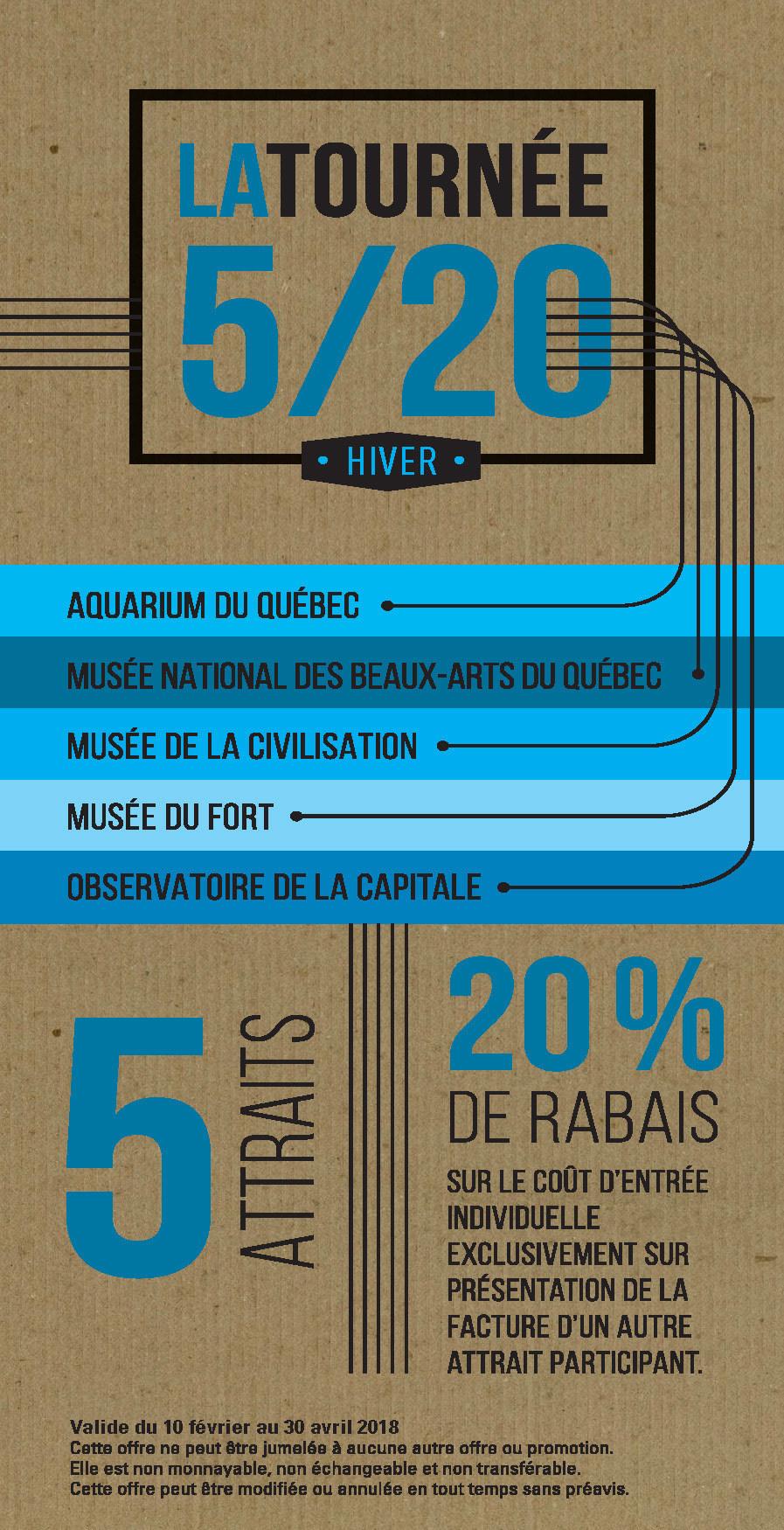 La Tournée 5/20 de retour pour l'hiver! (Groupe CNW/Commission de la capitale nationale du Québec (CCNQ))