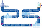 KPMG Issues Wide-Ranging, Digital Resource Outlining Practical Implications Of U.S. Tax Reform