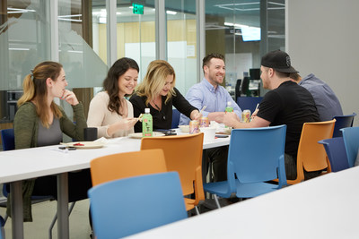 Collaboration is a key conduit of productivity. According to ZeroCater's findings, 90% of employers say that office meals help their employees build stronger relationships with their colleagues.