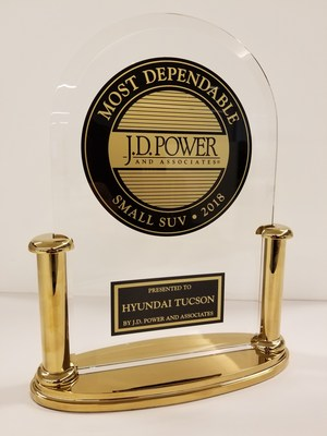 Hyundai's Tucson received the distinct honor of most dependable small SUV by J.D. Power and Associates in their 2018 Vehicle Dependability Study (VDS).