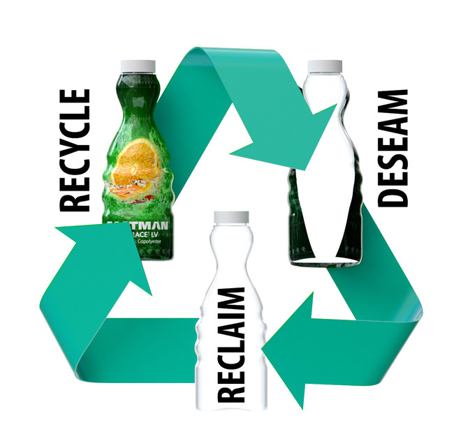 Eastman Embrace™ LV + Sun Chemical SunLam De-Seaming Adhesive enables recycle-friendly shrink labels