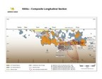 Kittila Composite Longitudinal Section (CNW Group/Agnico Eagle Mines Limited)