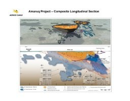 Amaruq Project Composite Longitudinal Section (CNW Group/Agnico Eagle Mines Limited)
