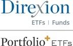 Portfolio+ ETFs