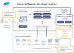 NTT COMWARE's SmartCloud Orchestrator powered by UBiqube