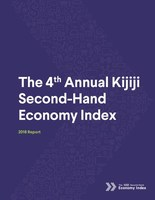 Canada's second-hand economy continues to thrive with 2.3 billion items changing hands last year, Kijiji finds in fourth annual Index Report. (CNW Group/Kijiji)