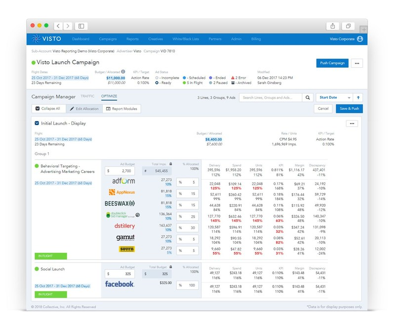 Visto Simplifies Cross-Platform Programmatic Ad Campaigns with New Optimization Tool