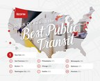 Redfin Report: Seattle and Honolulu Move up the Ranks of the Best Cities for Public Transit in 2018