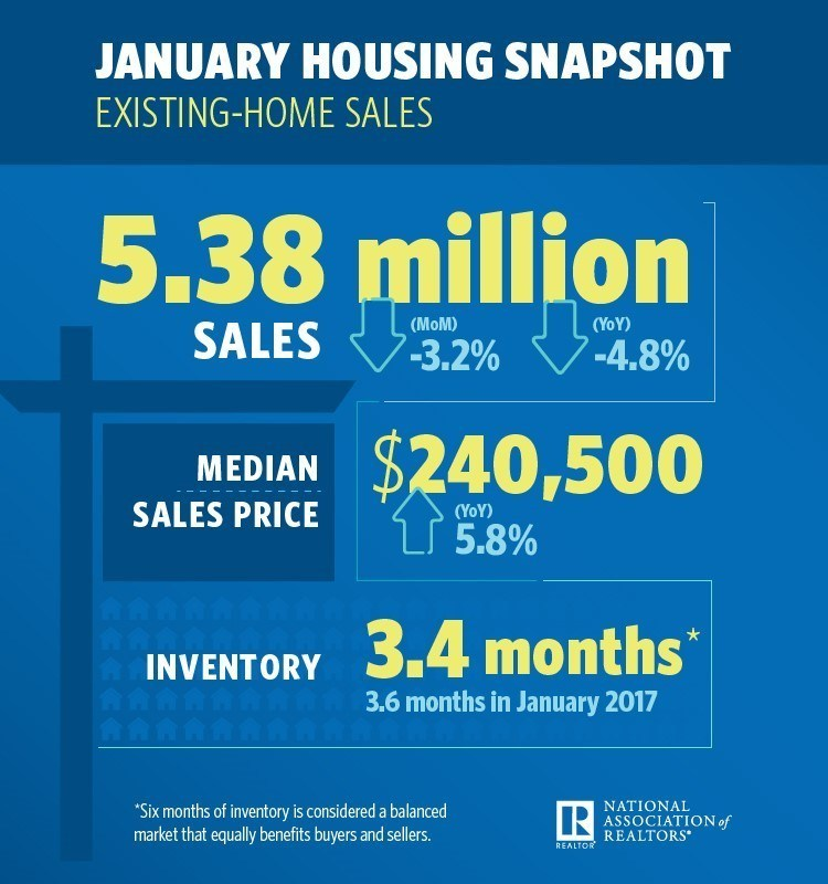 a company overview and history of the national association of realtors nar Home » blog » national association of realtors (nar) 2017 event recap national association of realtors (nar) arizona school of real estate & business.
