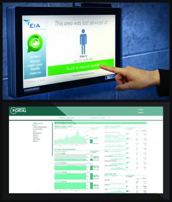 L'écran tactile de WandaNEXT émet des avis instantanés pour des demandes d'entretien ou de produits (Groupe CNW/Bunzl Canada)