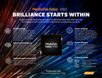 MediaTek Powers the Future of Mobile with New Helio P60 Chipset, Bringing Big Core Power & AI Experiences to Consumers