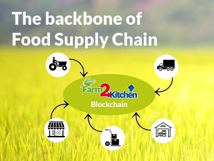 performance measurement in agri food supply chain networks In order to manage supply chain networks successfully the knowledge of  key  words: power, influence strategies, agri-food supply chains, russia (jel: l22.