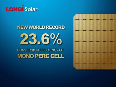 Selon un rapport du CPVT, le rendement de conversion des cellules solaires monocristallines PERC de LONGI Solar a atteint un record de 23,26 %.